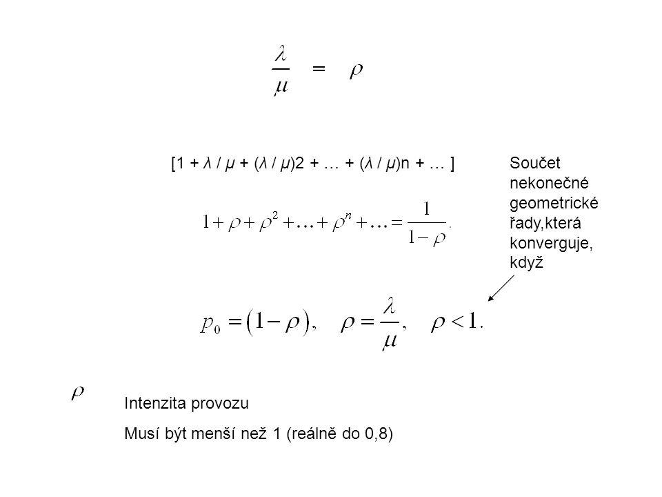 [1 + λ / μ + (λ / μ)2 + … + (λ / μ)n + … ]